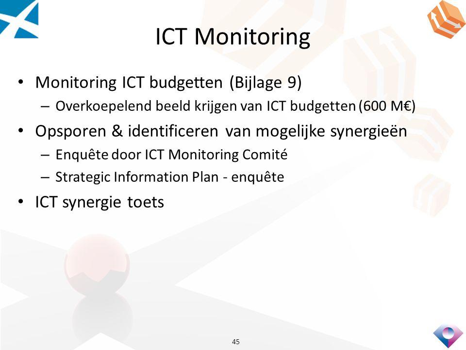 ICT Monitoring Monitoring ICT budgetten (Bijlage 9)