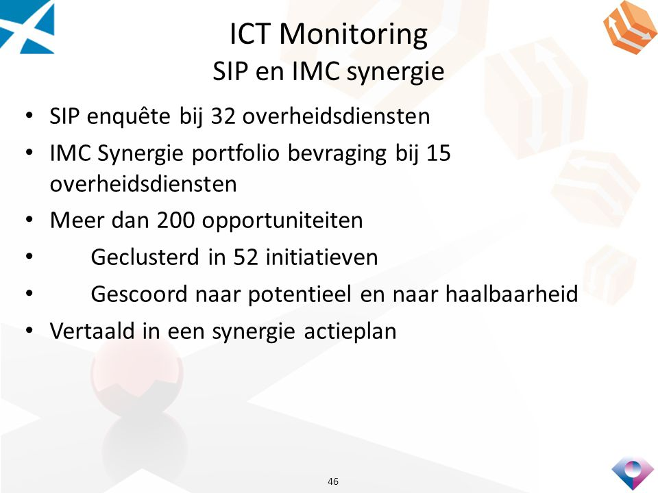 ICT Monitoring SIP en IMC synergie