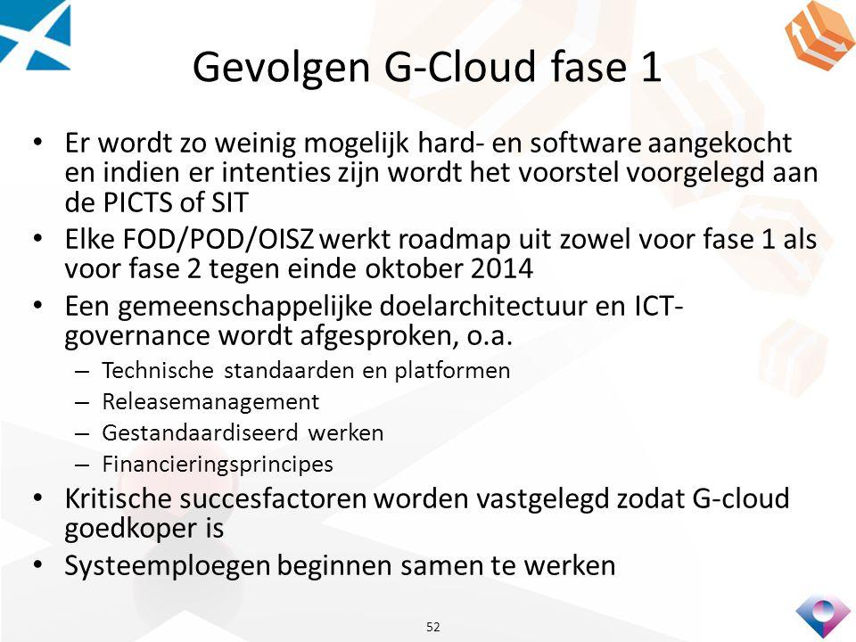 Gevolgen G-Cloud fase 1