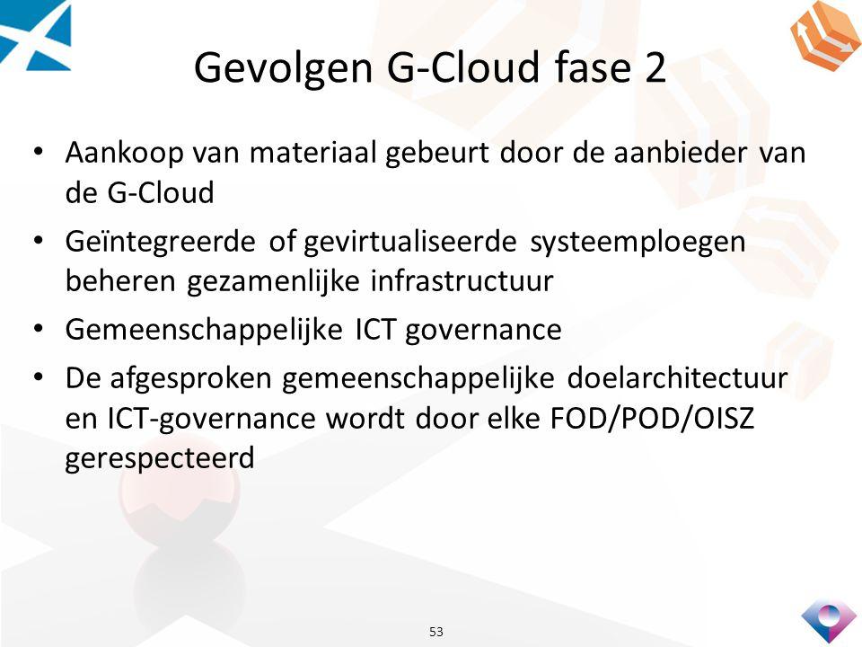 Gevolgen G-Cloud fase 2 Aankoop van materiaal gebeurt door de aanbieder van de G-Cloud.