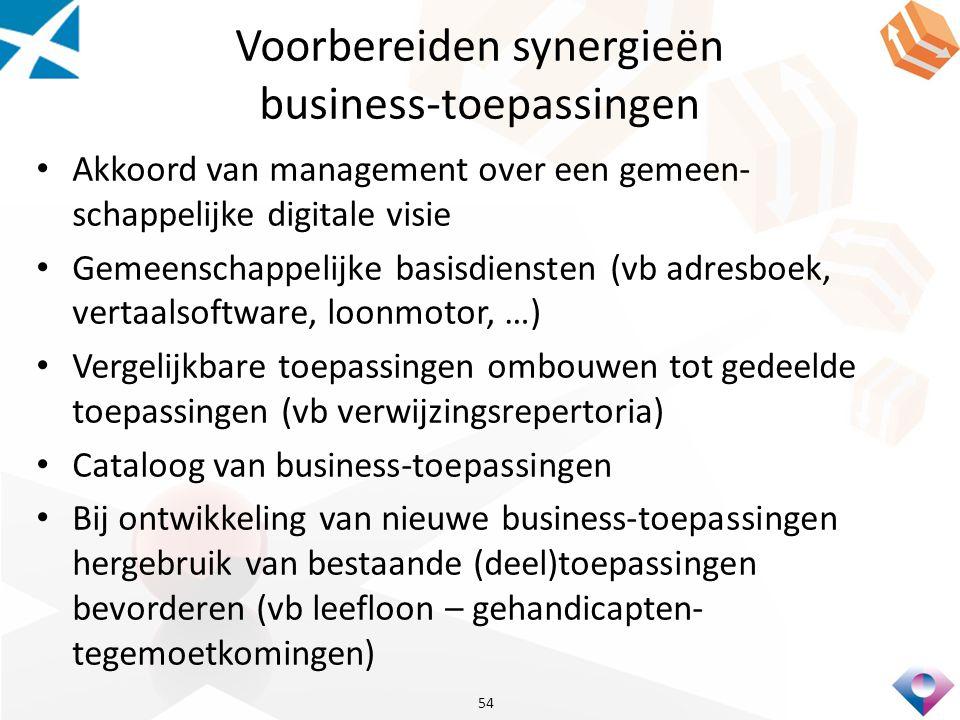 Voorbereiden synergieën business-toepassingen