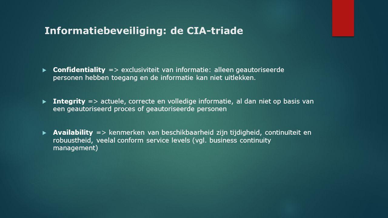 Informatiebeveiliging: de CIA-triade
