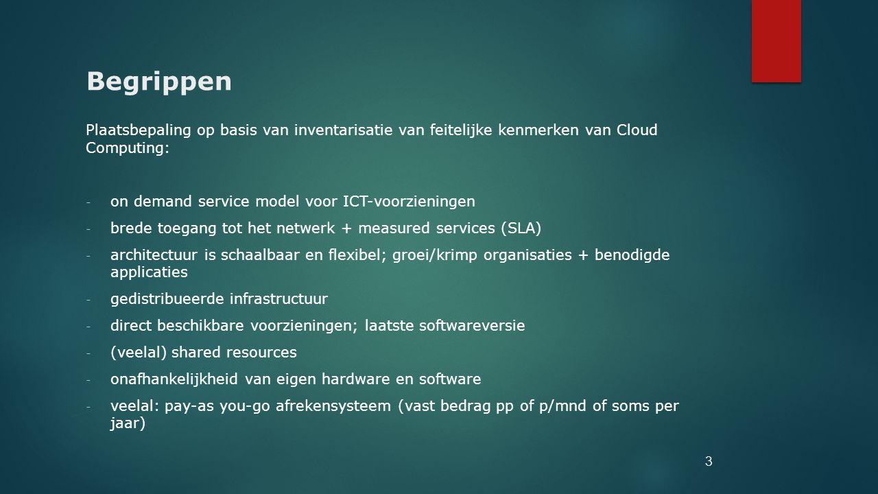 Begrippen Plaatsbepaling op basis van inventarisatie van feitelijke kenmerken van Cloud Computing: