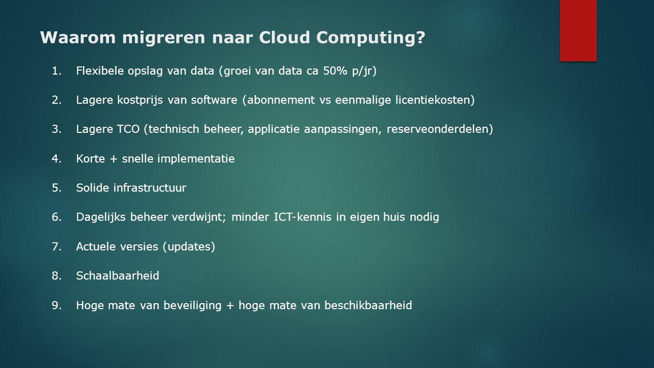 Waarom migreren naar Cloud Computing