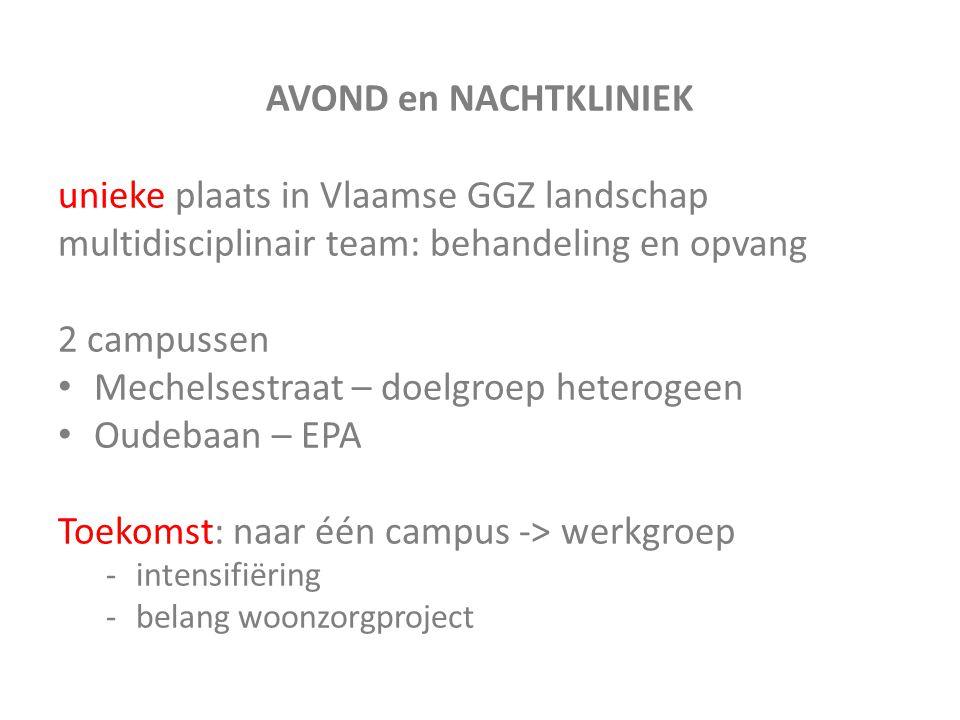 unieke plaats in Vlaamse GGZ landschap