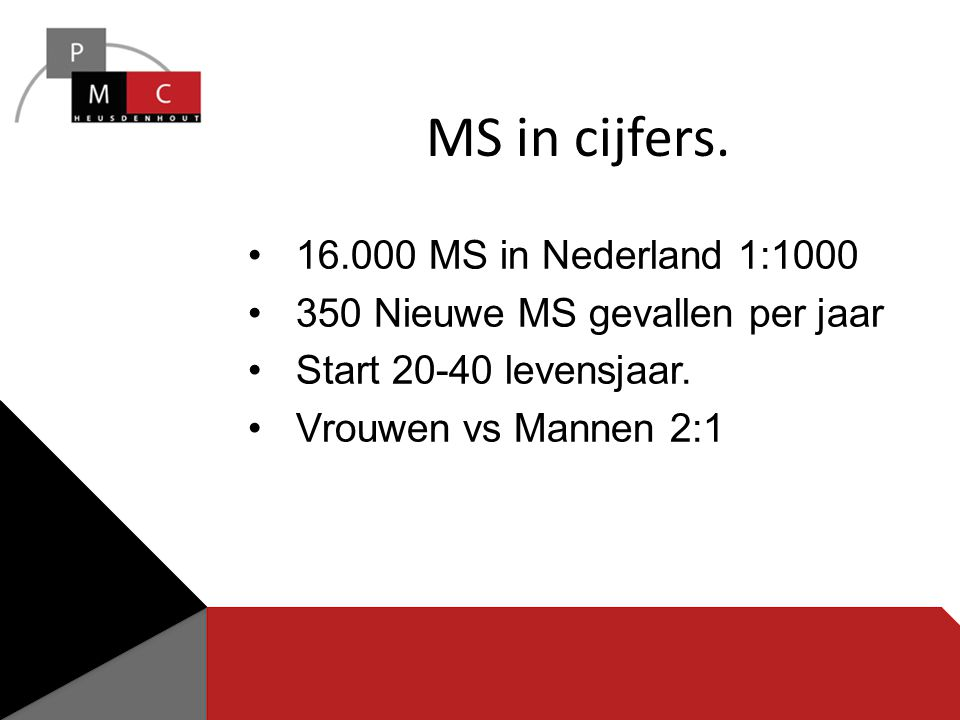 MS in cijfers. 16.000 MS in Nederland 1:1000