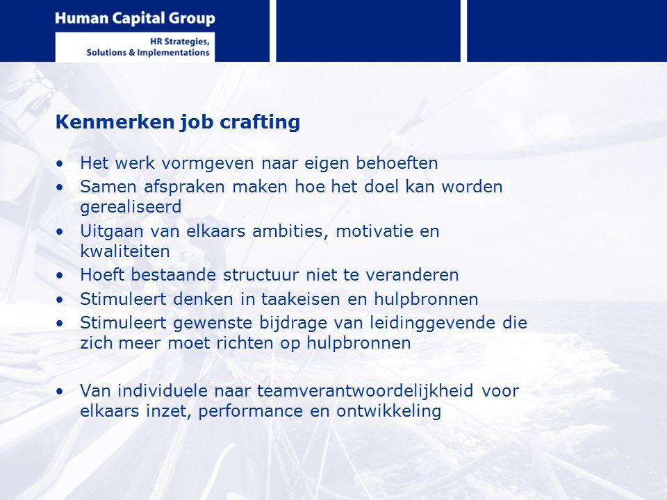 Kenmerken job crafting