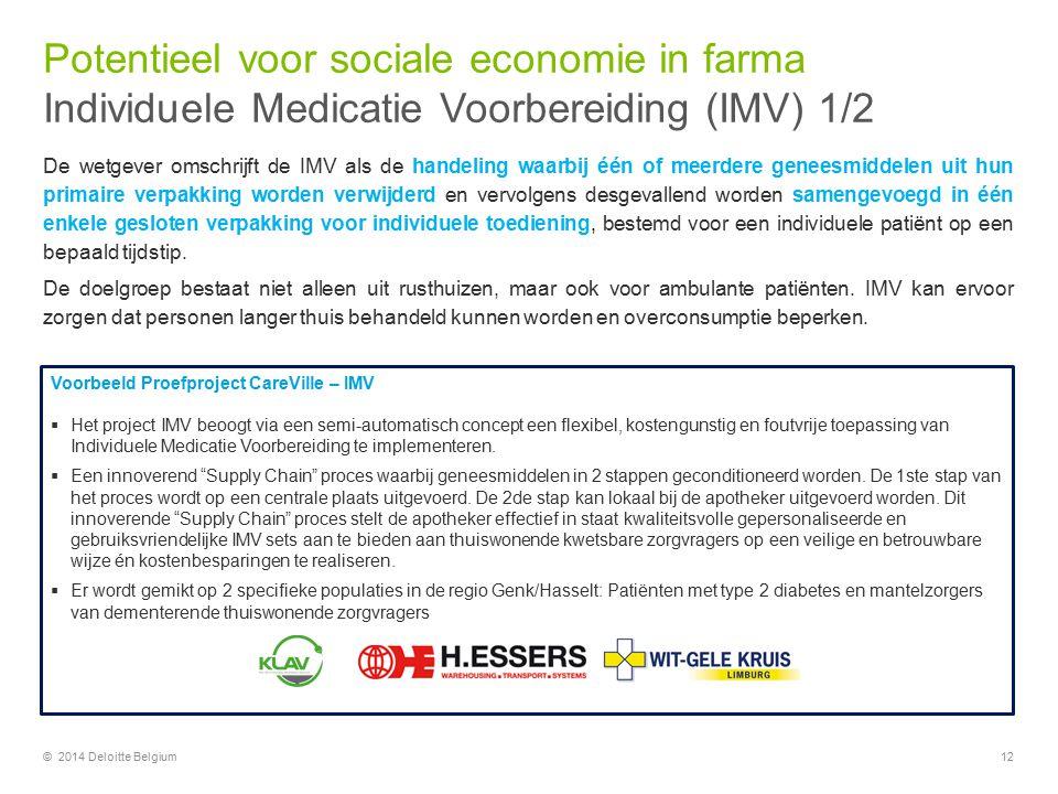 Potentieel voor sociale economie in farma