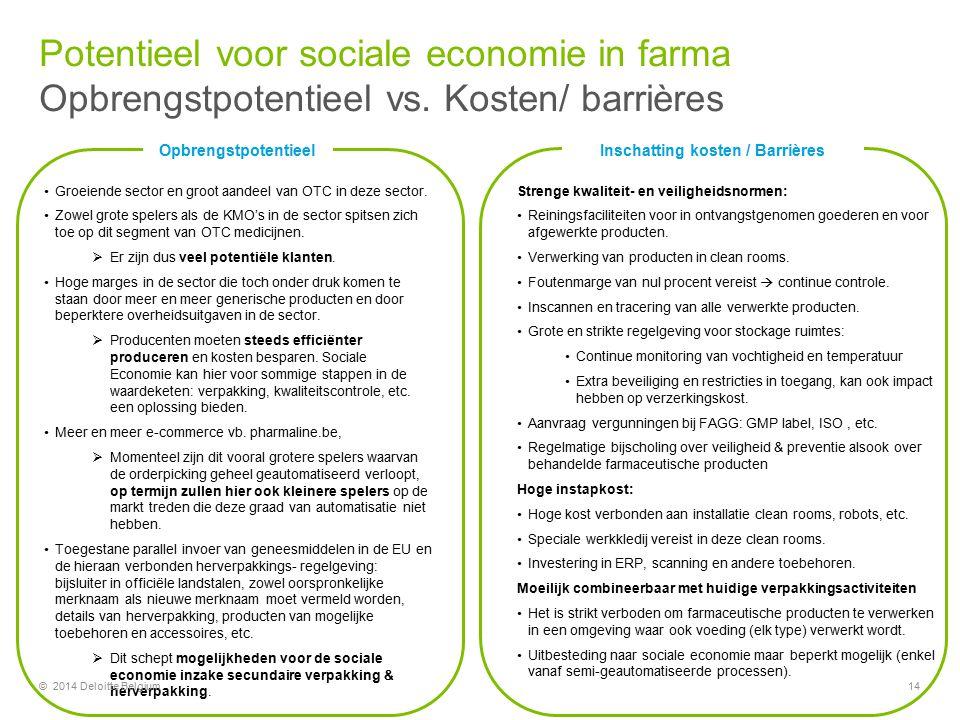 Inschatting kosten / Barrières