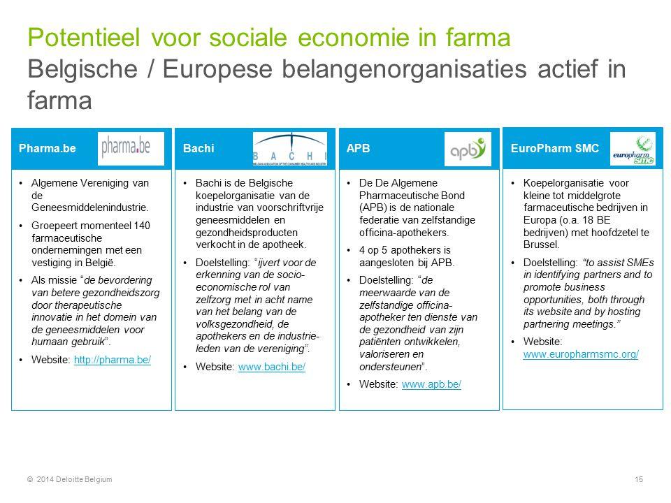 Potentieel voor sociale economie in farma Belgische / Europese belangenorganisaties actief in farma