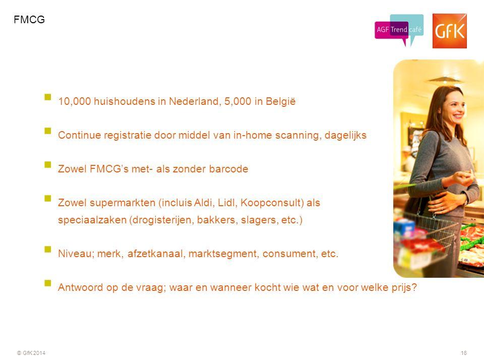 FMCG 10,000 huishoudens in Nederland, 5,000 in België. Continue registratie door middel van in-home scanning, dagelijks.