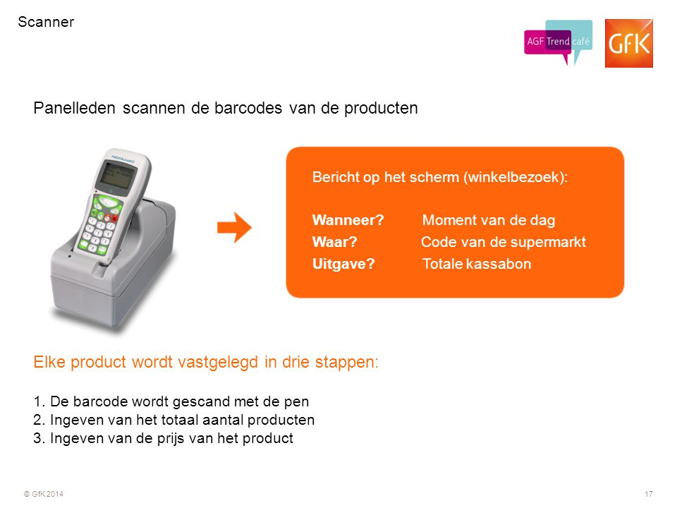 Panelleden scannen de barcodes van de producten