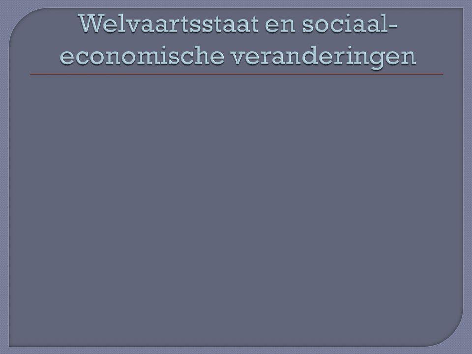 Welvaartsstaat en sociaal- economische veranderingen