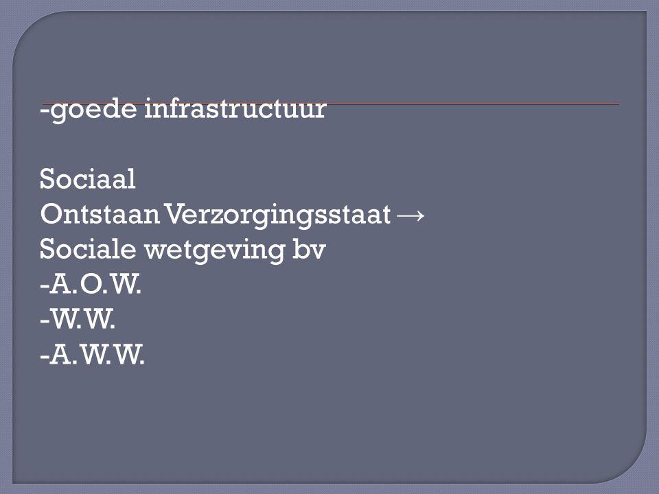 -goede infrastructuur Sociaal Ontstaan Verzorgingsstaat → Sociale wetgeving bv -A.O.W. -W.W. -A.W.W.