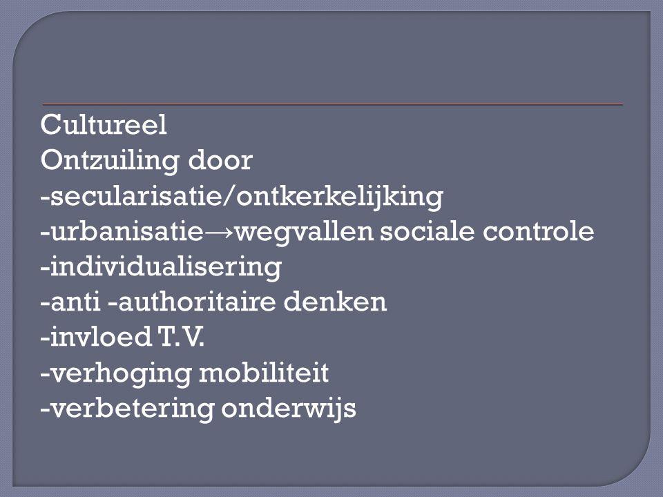 Cultureel Ontzuiling door -secularisatie/ontkerkelijking -urbanisatie→wegvallen sociale controle -individualisering -anti -authoritaire denken -invloed T.V.