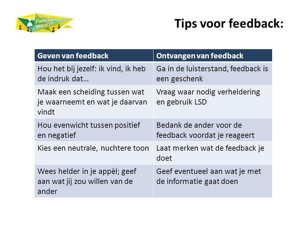 Tips voor feedback: Geven van feedback Ontvangen van feedback