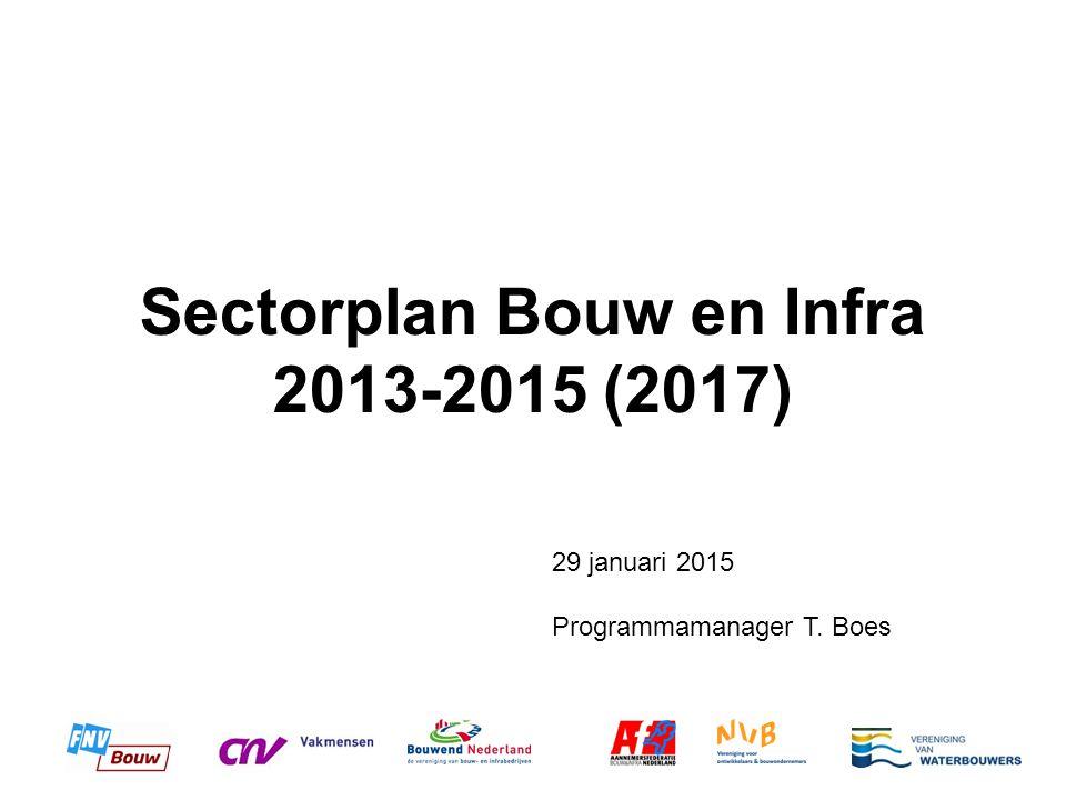 Sectorplan Bouw en Infra 2013-2015 (2017)