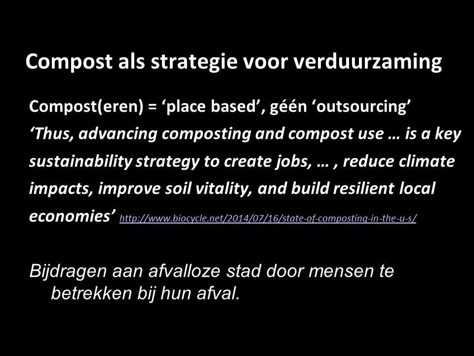 Compost als strategie voor verduurzaming