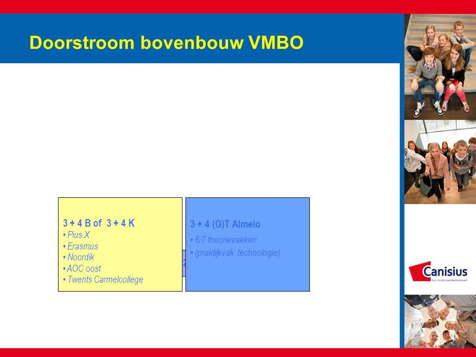 Doorstroom bovenbouw VMBO