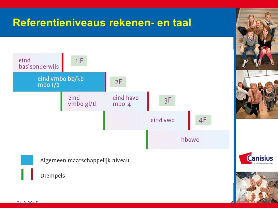 Referentieniveaus rekenen- en taal