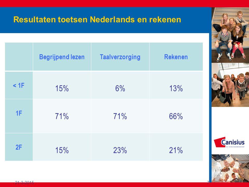 Resultaten toetsen Nederlands en rekenen