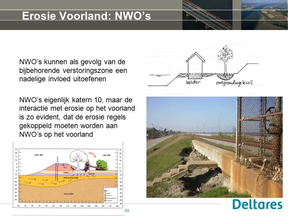 Erosie Voorland: NWO's
