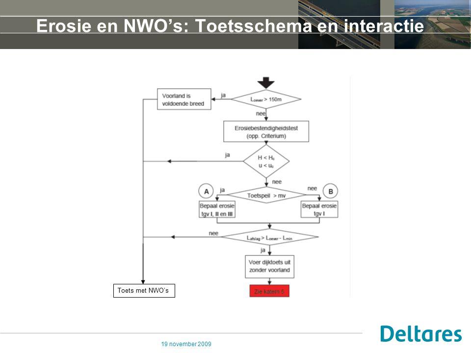 Erosie en NWO's: Toetsschema en interactie