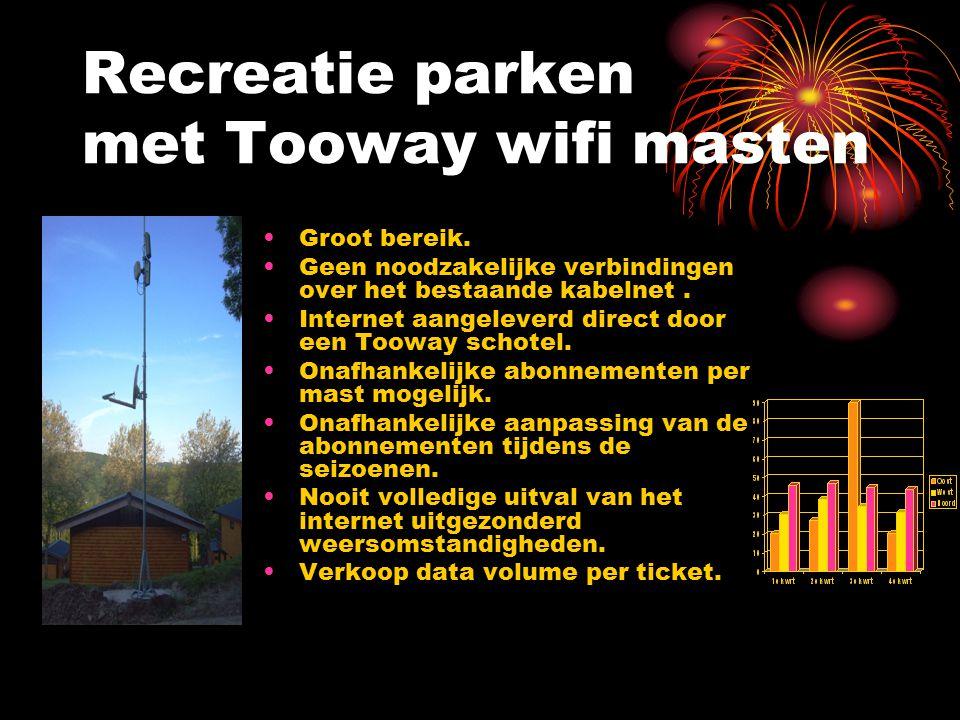 Recreatie parken met Tooway wifi masten