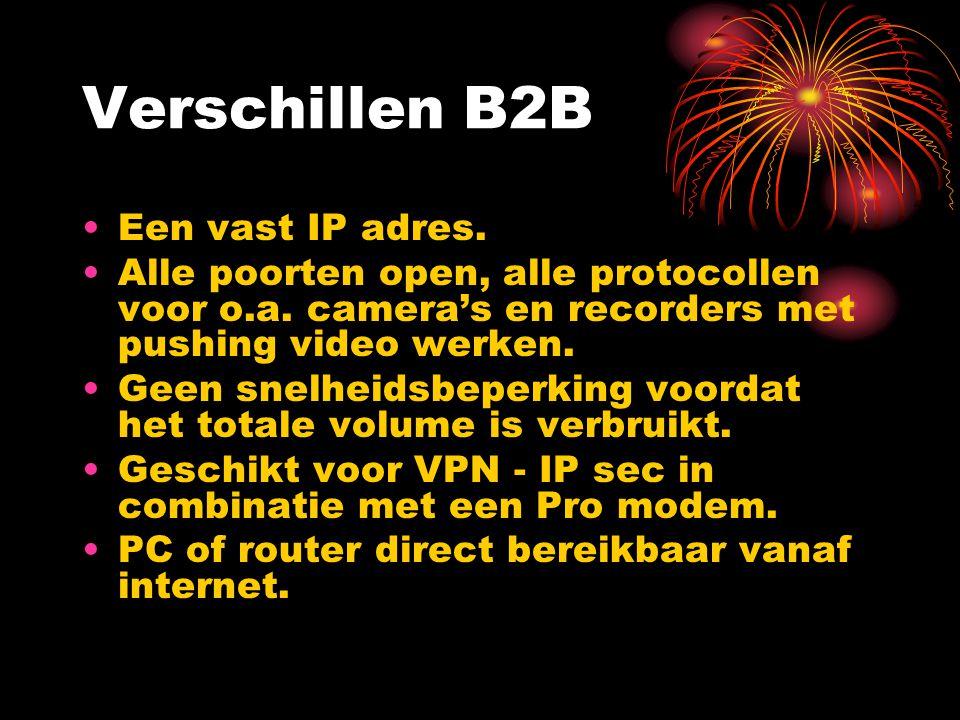 Verschillen B2B Een vast IP adres.