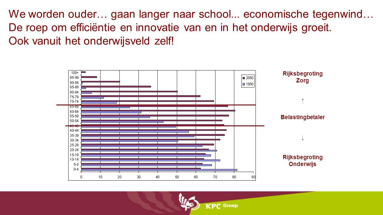Rijksbegroting Onderwijs