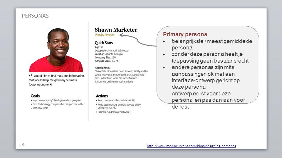 PERSONAS Primary persona: belangrijkste / meest gemiddelde persona