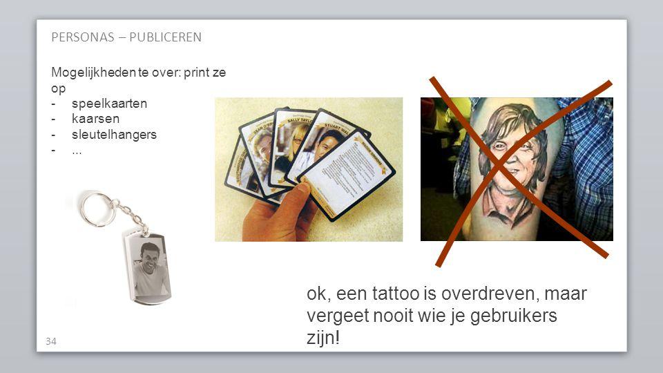 PERSONAS – PUBLICEREN Mogelijkheden te over: print ze op. speelkaarten. kaarsen. sleutelhangers.