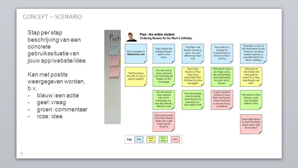 CONCEPT – SCENARIO Stap per stap beschrijving van een concrete gebruikssituatie van jouw app/website/idee.