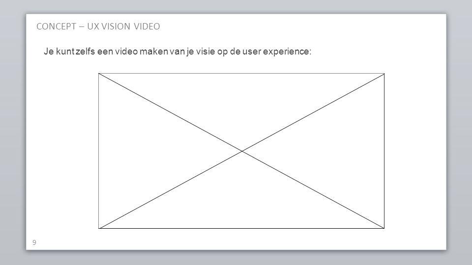 CONCEPT – UX VISION VIDEO