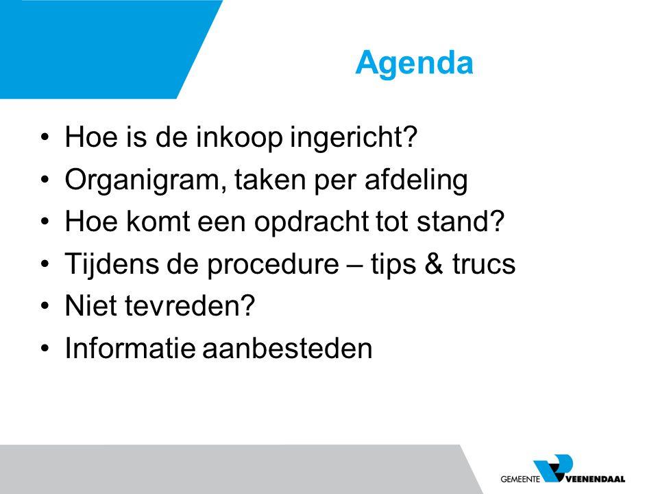Agenda Hoe is de inkoop ingericht Organigram, taken per afdeling