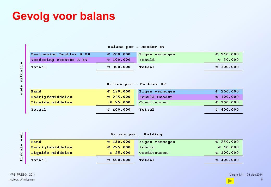 Gevolg voor balans VPB_PRES04_2014 Versie 3.41 -- 31 dec 2014