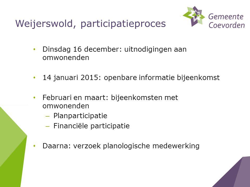 Weijerswold, participatieproces