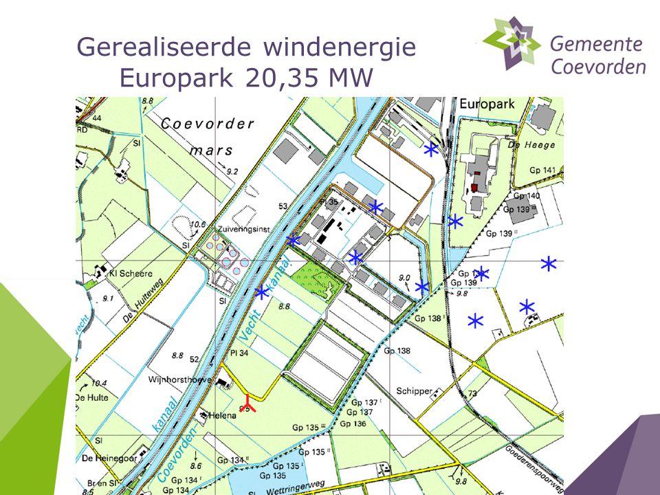 Gerealiseerde windenergie Europark 20,35 MW