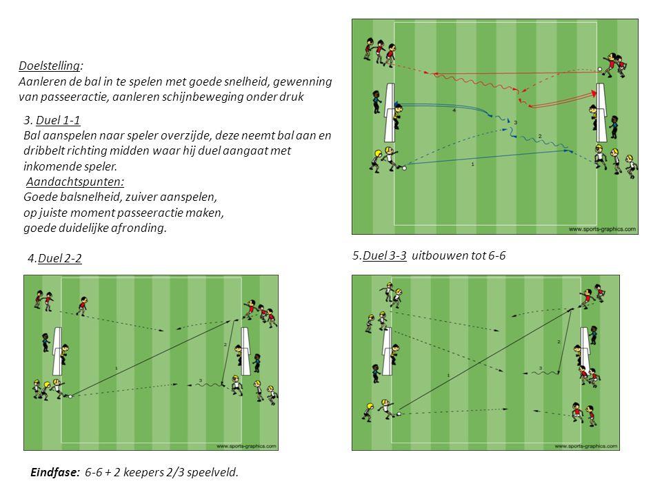 Doelstelling: Aanleren de bal in te spelen met goede snelheid, gewenning van passeeractie, aanleren schijnbeweging onder druk