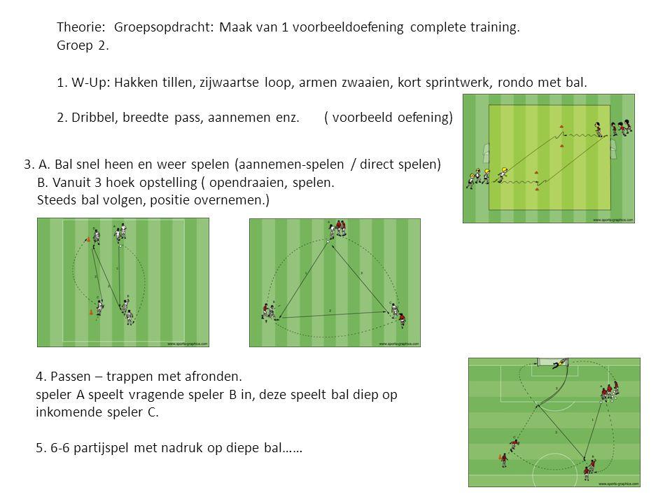 Theorie: Groepsopdracht: Maak van 1 voorbeeldoefening complete training.