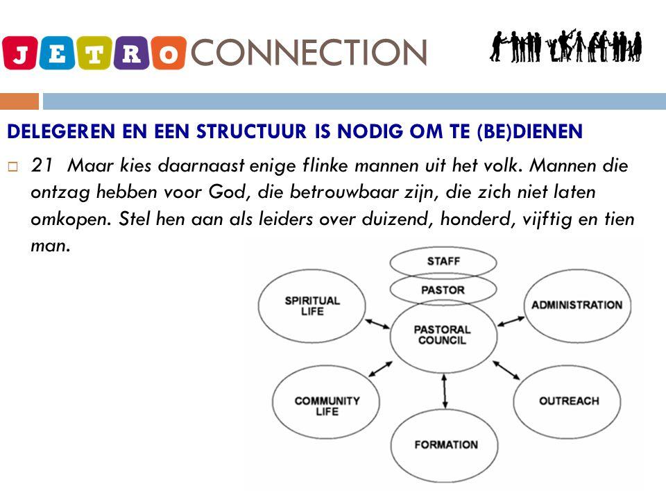 JETRO - CONNECTION DELEGEREN EN EEN STRUCTUUR IS NODIG OM TE (BE)DIENEN.
