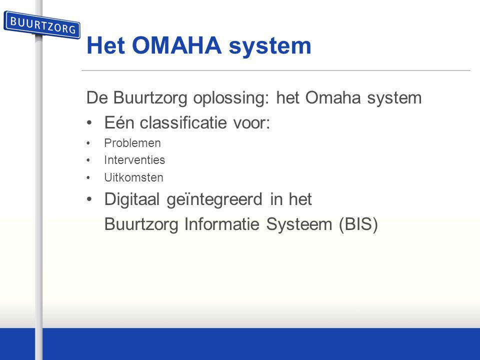 Het OMAHA system De Buurtzorg oplossing: het Omaha system
