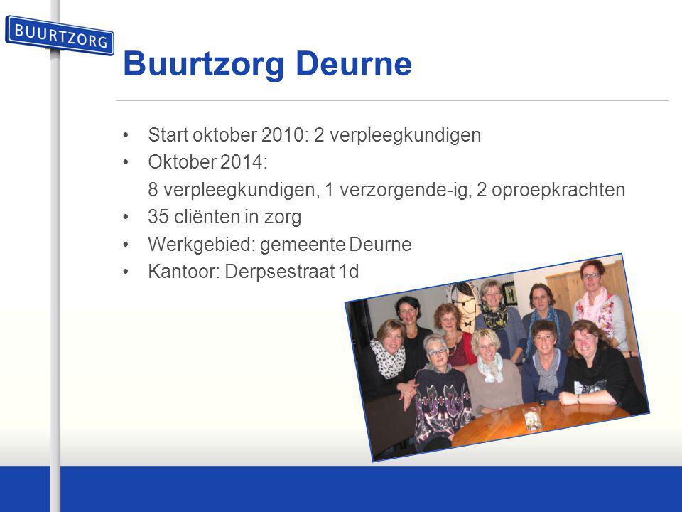 Buurtzorg Deurne Start oktober 2010: 2 verpleegkundigen Oktober 2014: