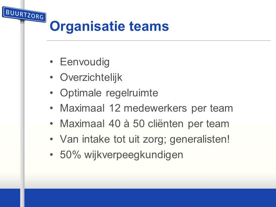 Organisatie teams Eenvoudig Overzichtelijk Optimale regelruimte