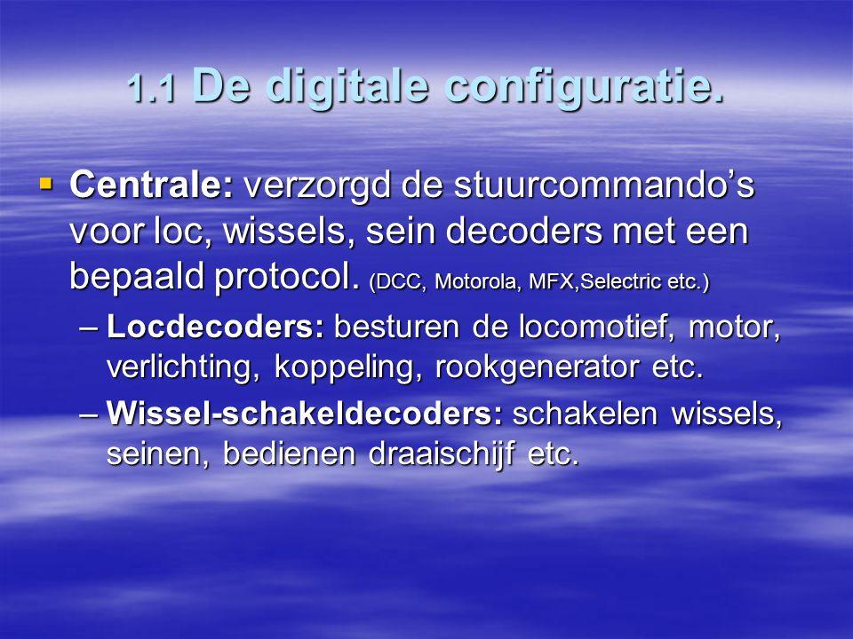 1.1 De digitale configuratie.