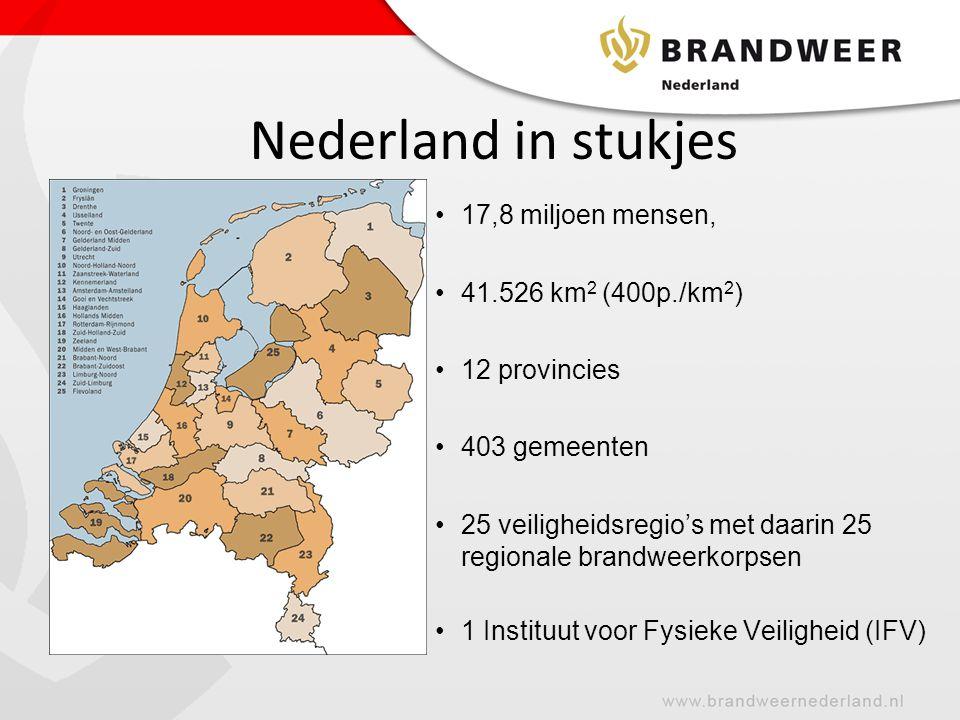 Nederland in stukjes 17,8 miljoen mensen, 41.526 km2 (400p./km2)