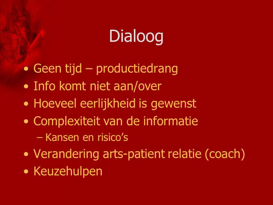 Dialoog Geen tijd – productiedrang Info komt niet aan/over