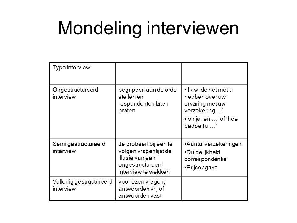 Mondeling interviewen