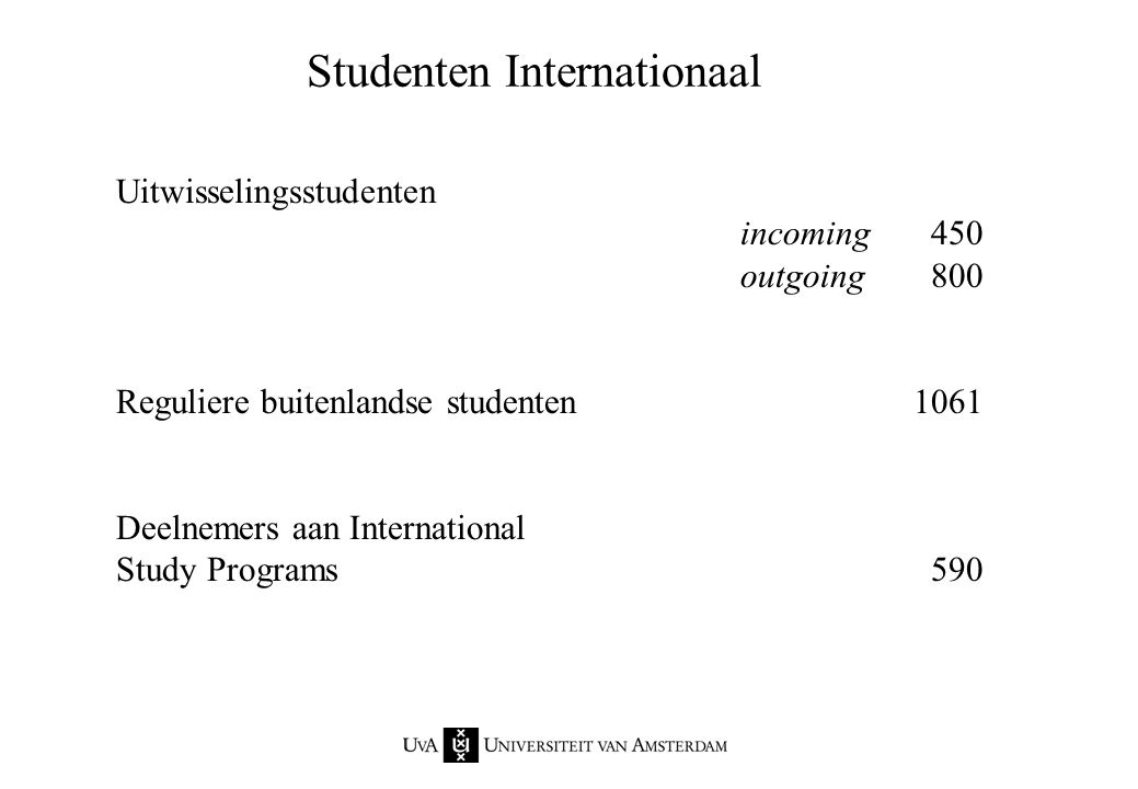 Studenten Internationaal