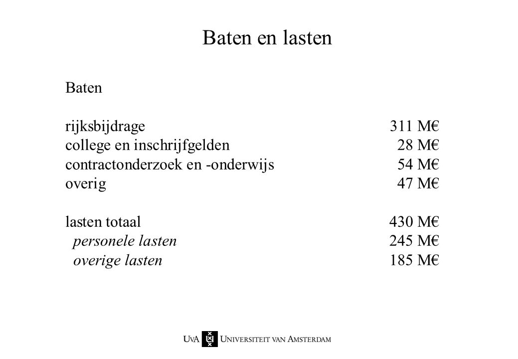 Baten en lasten Baten rijksbijdrage 311 M€